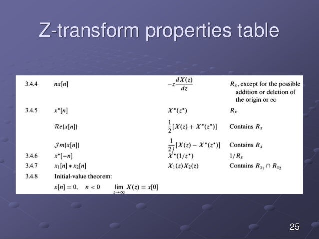 inverse-z-transform-25-638 Table Using Fourier Transform Examples on newton's laws of motion examples, fft transform examples, ir spectroscopy examples, sliding boundary examples, fourier series examples, laplace transform examples,