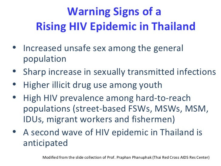 Warning signs for hiv