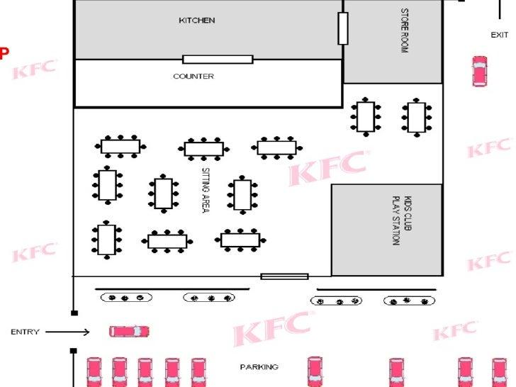 Kfc layout