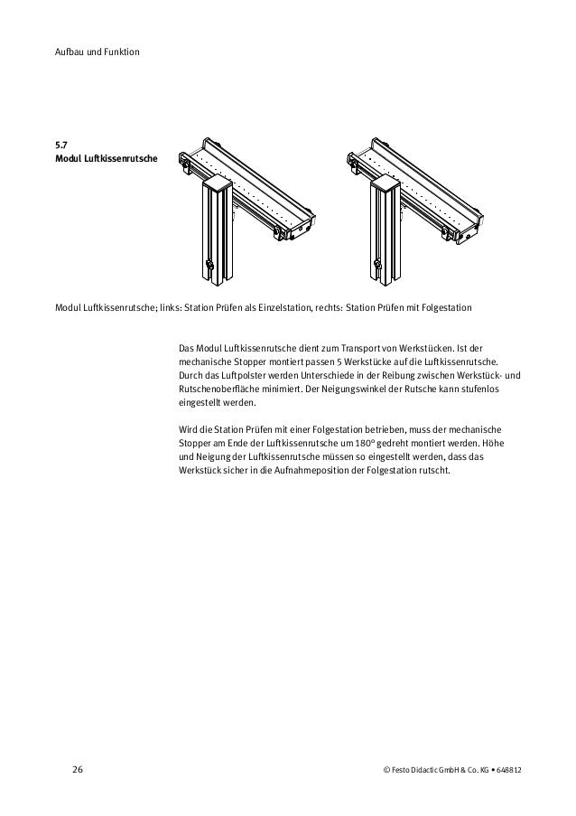 Charmant Blockdiagramm Reduktionsregeln Im Kontrollsystem Bilder ...