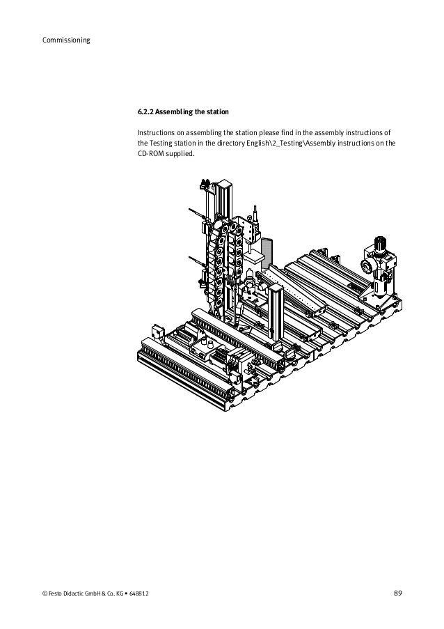 648812 manual testing