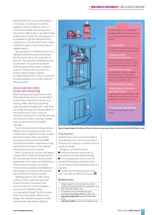 March 2014 CIBSE Journalwww.cibsejournal.com 11 RESOURCE EFFICIENCY CIRCULAR ECONOMY extend the life of the structure of t...