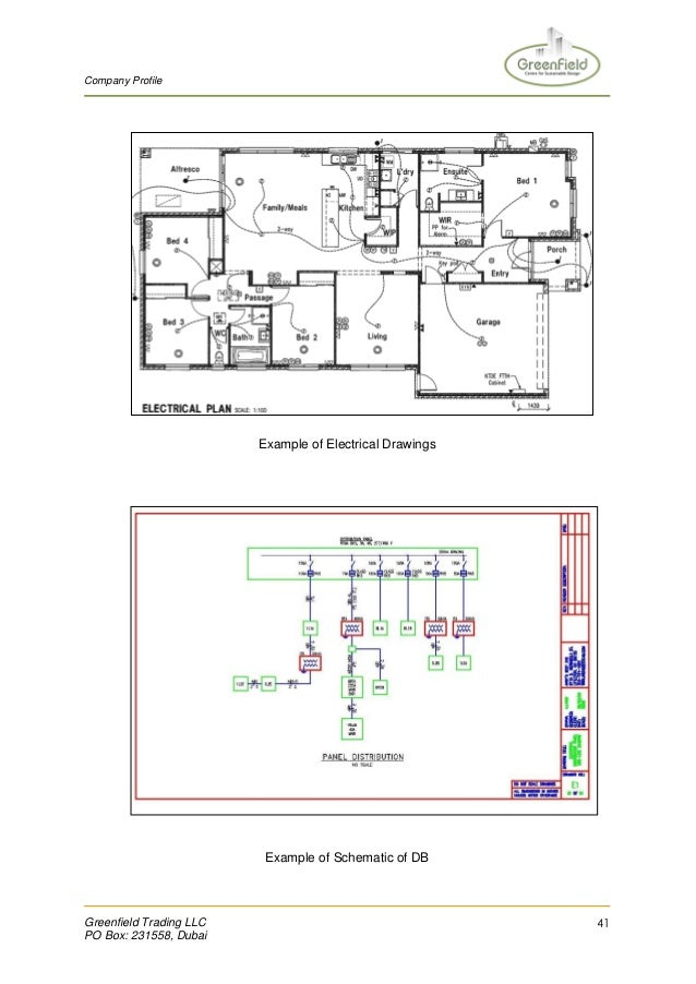 images of hvac design greenfield in