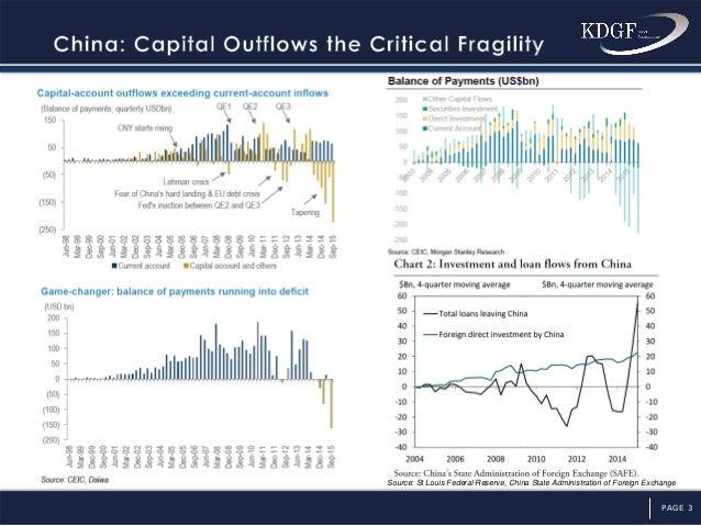 China & EM fallout Slide 3