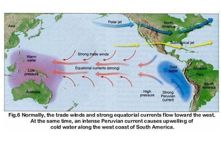 El Nino Conditions