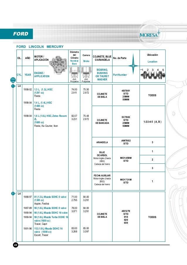 2002 chevy s10 spark plugs wiring diagram 1991 s10 spark plug wiring diagram