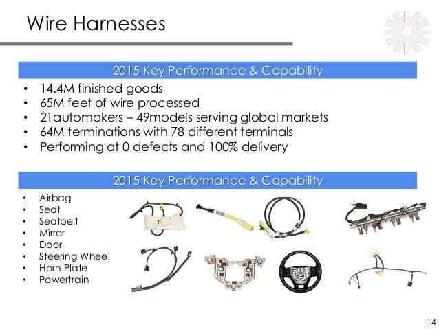 wiring and harness linkedin wiring diagram u2022 rh zerobin co Wiring Harness Connector Plugs Wiring Harness Diagram