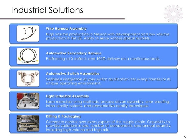 industrial solutions business line overview 06 2016 linkedin rh slideshare net Wiring Harness Diagram Wiring Harness Connector Plugs