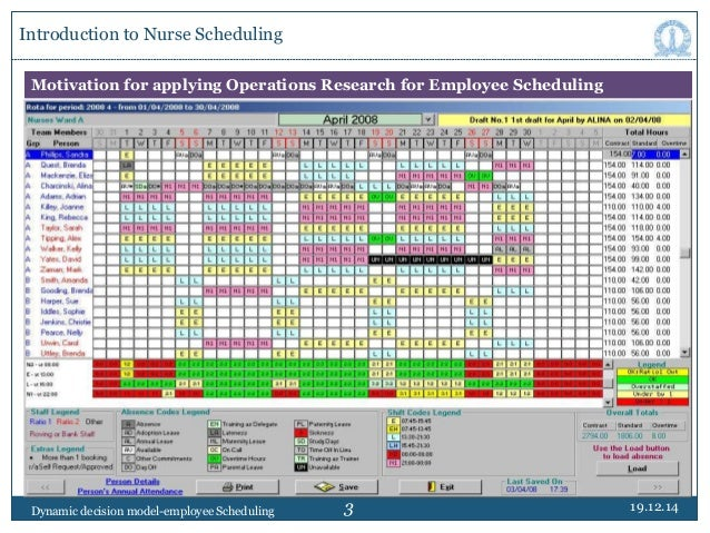 Dynamic decision model for cyclical employee Scheduling