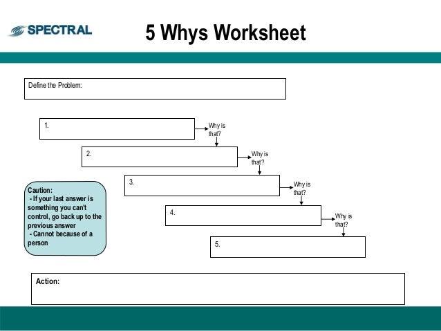 Robert Xiong\'s 5 whys Methodology