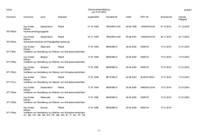 Patents 2002 list Slide 2