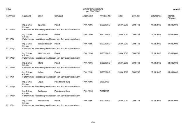 Patents 2002 list Slide 3