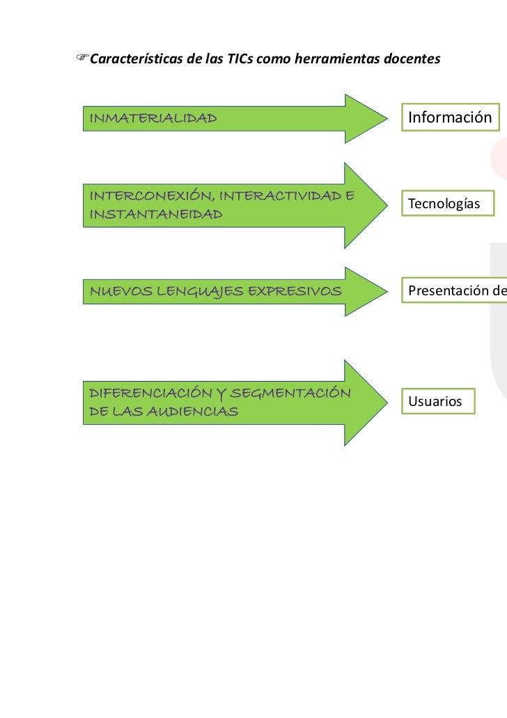 Características de las TICs como herramientas docentes                                                 Información        ...