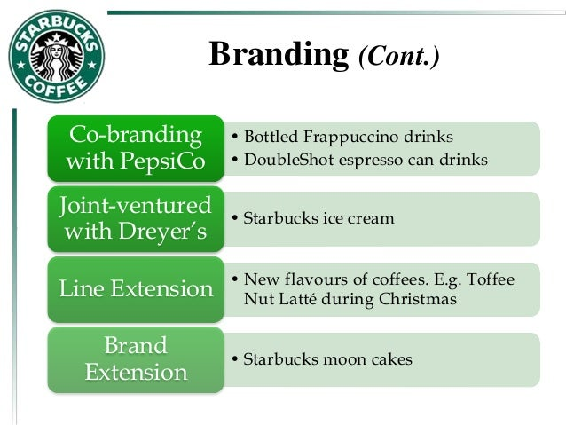 strategic marketing a case study of starbucks branding cont