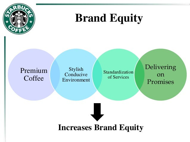 brand equity starbucks brand inventory
