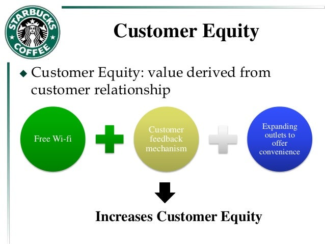 international brand equity essay