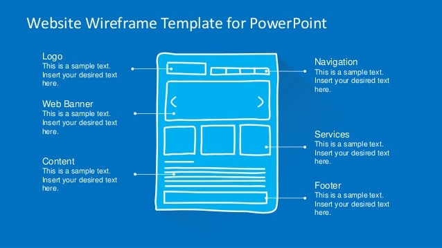 Website Wireframe Template for PowerPoint  Logo  This is a sample text.  Insert your desired text here.  Navigation  This ...