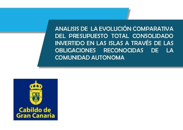 ANALISIS DE LA EVOLUCIÓN COMPARATIVA DEL PRESUPUESTO TOTAL CONSOLIDADO INVERTIDO EN LAS ISLAS A TRAVÉS DE LAS OBLIGACIONES...