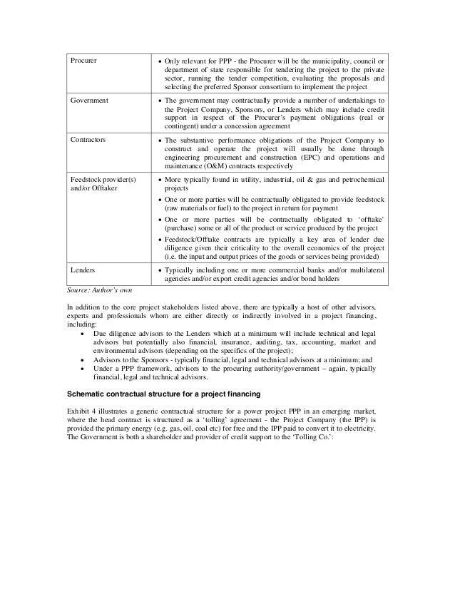 Hsbc Project Finance