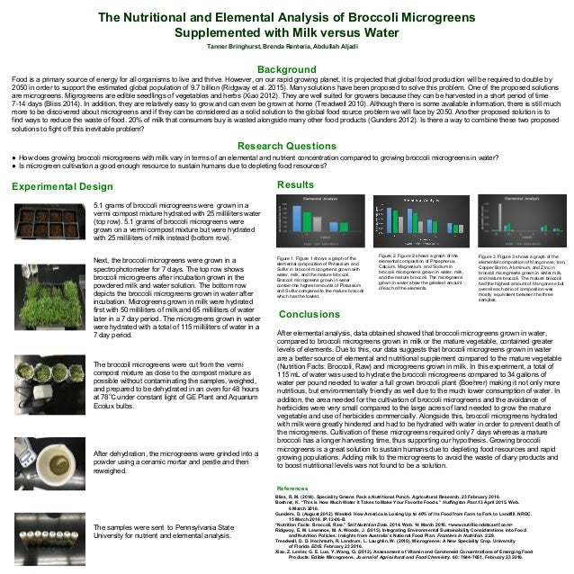 Research Questions The Nutritional and Elemental Analysis of Broccoli Microgreens Supplemented with Milk versus Water Tann...