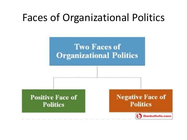 types of organizational politics Organizational politics are the processes through which people: • represent  different interests, agendas, and perspectives • compete, come in to conflict and/ or.