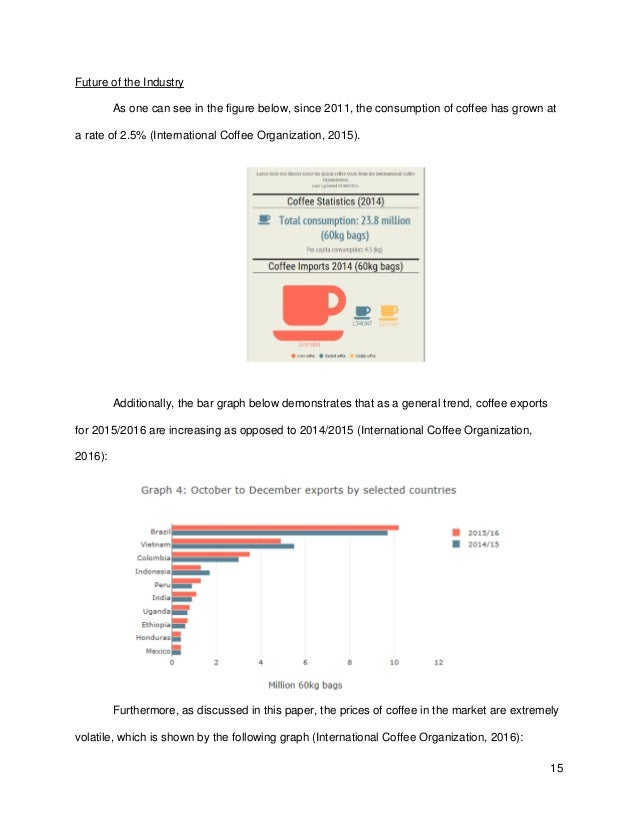 industry analysis of the coffee industry essay Customers a) this industry has a great # of customers, therefore they have less powerb) the customer makes relatively small purchases, as coffee is a generally low involvement productc.