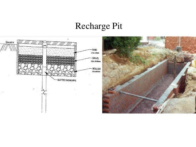 Recharge Pit