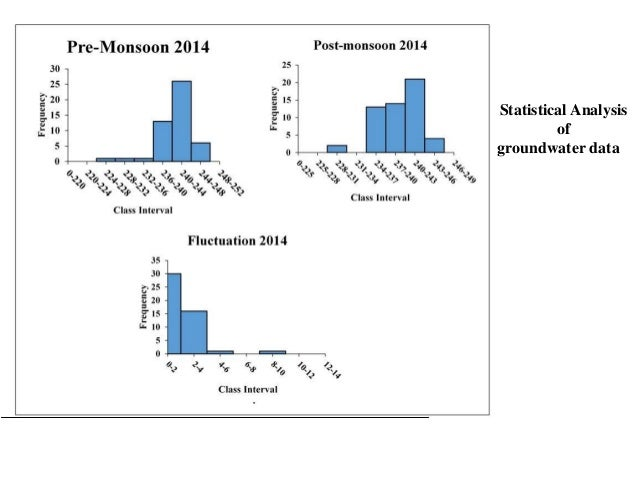 Statistical Analysis of groundwater data