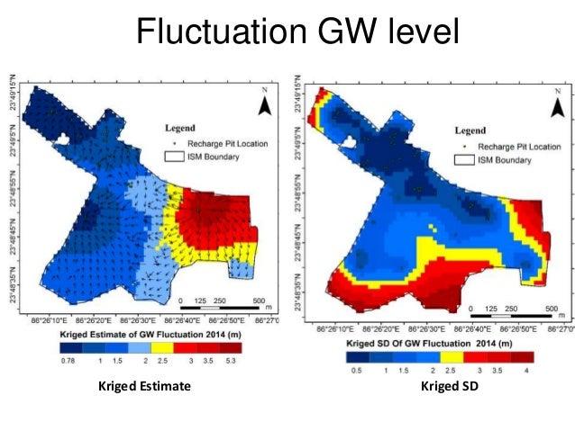 Fluctuation GW level Kriged SDKriged Estimate