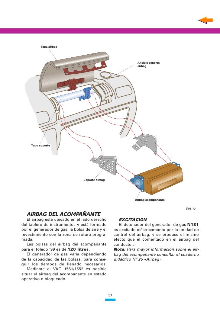 66 Airbag Frontal Y Lateral Pdf