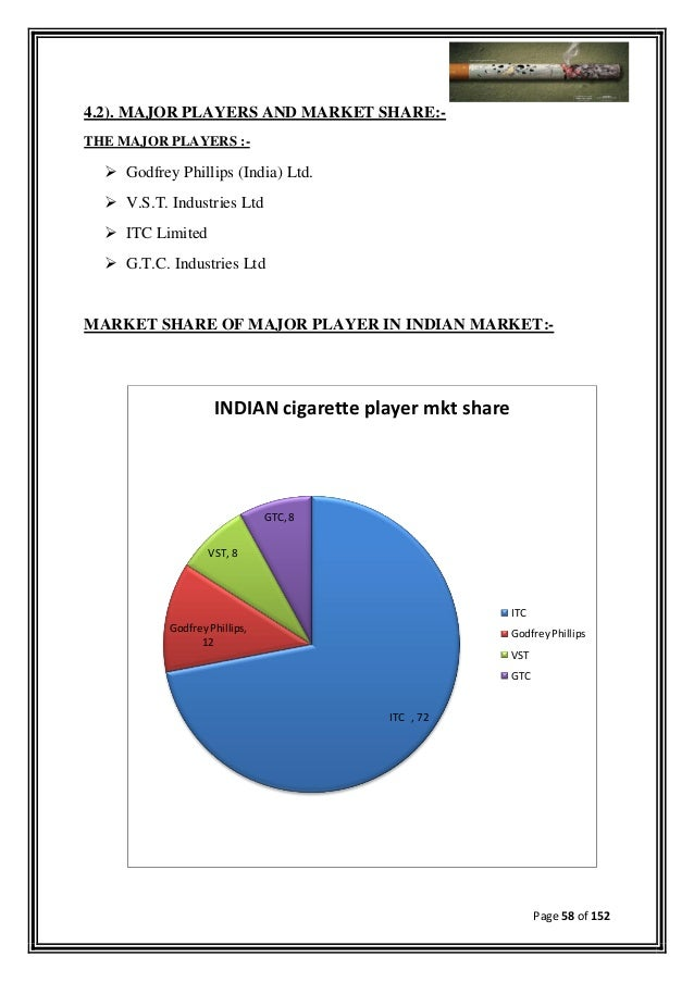 66021296 ind... Tobacco Industry In India