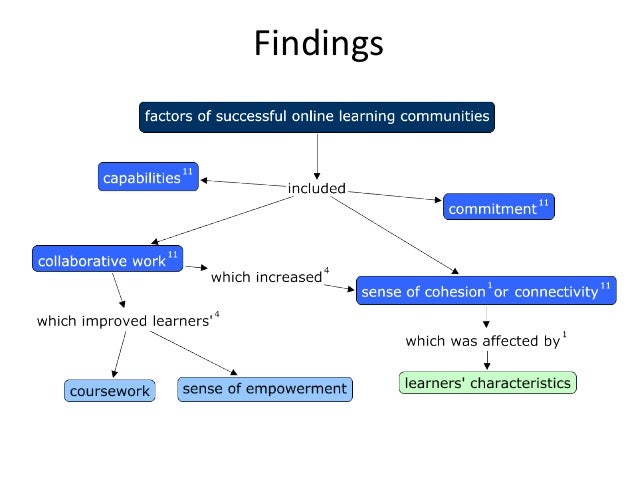 online teacher learning communities a literature review The impacts of professional learning communities on science teachers' knowledge students' science learning our literature review therefore seeks to examine.