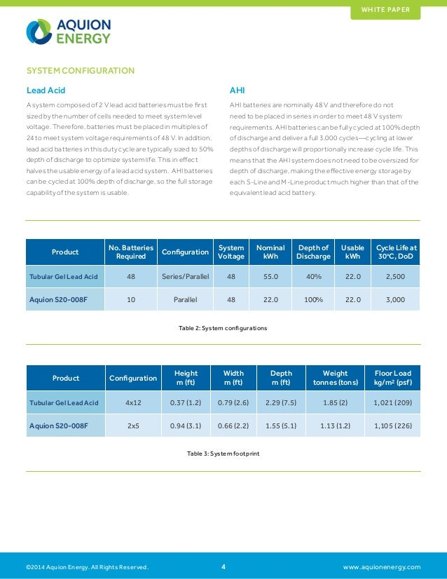 White Paper - Aquion Energy AHI vs Lead Acid