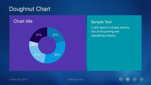 Doughnut Chart  slidemodel.com  21%  32%  21%  5%  21%  October 28, 2014  Lorem Ipsumis simply dummy text of the printing ...