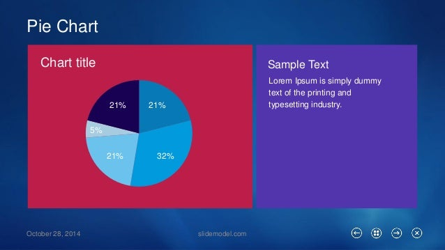 Pie Chart  slidemodel.com  21%  32%  21%  5%  21%  October 28, 2014  Lorem Ipsumis simply dummy text of the printing and t...