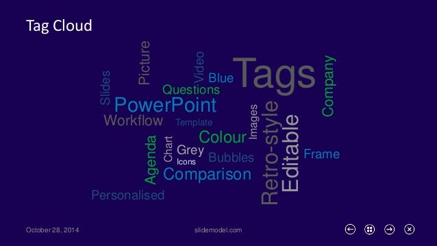 Tag Cloud  October 28, 2014 slidemodel.com  Tags  PowerPoint  Questions  Images  Comparison  Picture  Company  Video  Char...