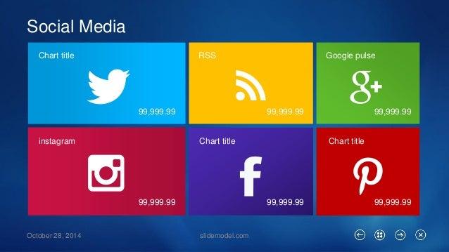 Social Media  October 28, 2014 slidemodel.com  instagram  Chart title  Chart title  Chart title  RSS  Google pulse  99,999...