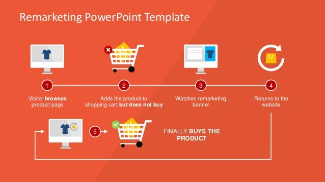 Flat remarketing powerpoint template remarketing powerpoint template 1 2 5 3 4 visitor browses product page adds the product to toneelgroepblik Choice Image