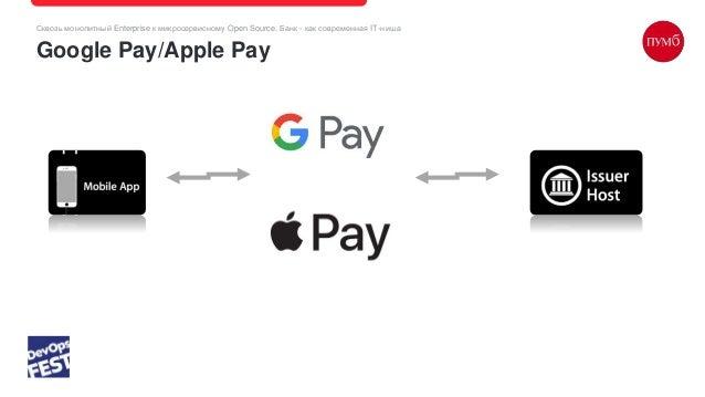 Сквозь монолитный Enterprise к микросервисному Open Source. Банк - как современная IT-ниша Google Pay/Apple Pay