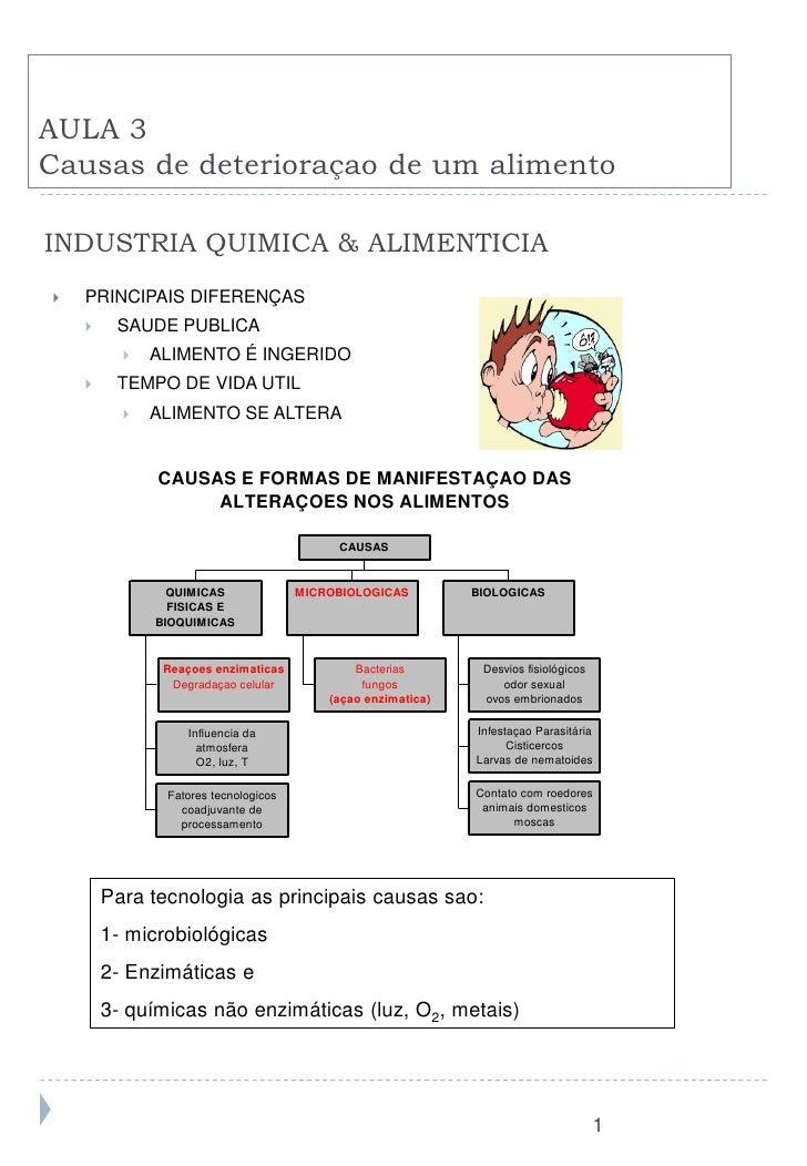 AULA 3Causas de deterioraçao de um alimentoINDUSTRIA QUIMICA & ALIMENTICIA   PRINCIPAIS DIFERENÇAS        SAUDE PUBLICA ...