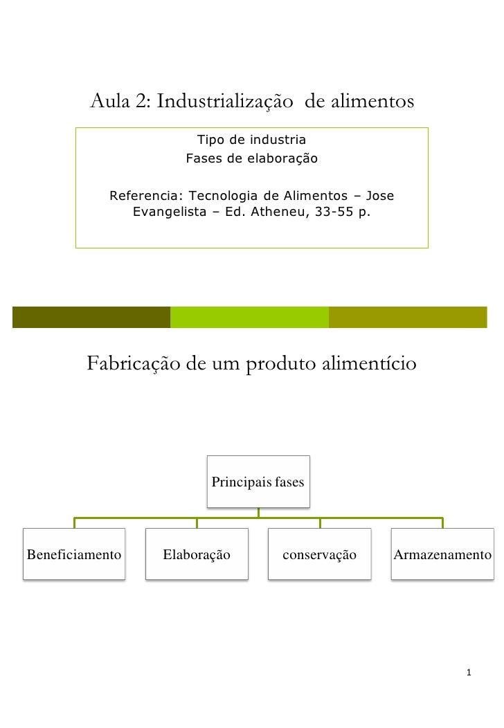 Aula 2: Industrialização de alimentos                         Tipo de industria                       Fases de elaboração ...