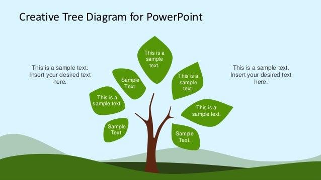 Creative Tree Diagram PowerPoint Template Design – Sample Diagram