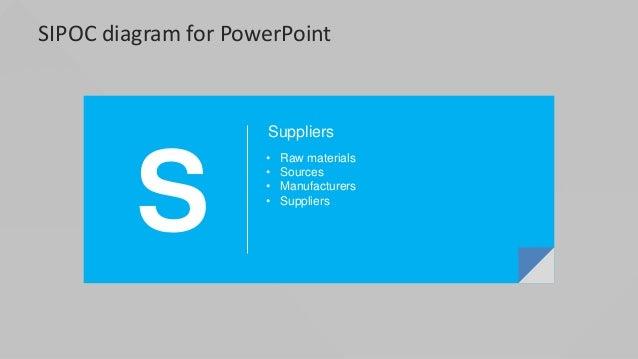 SlideModel - Flat SIPOC PowerPoint Diagram Slide 2