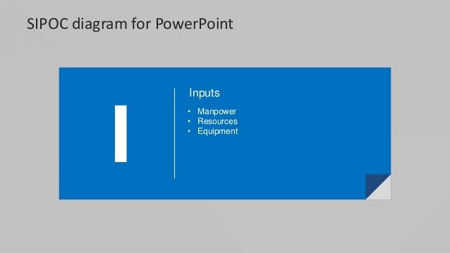 SlideModel - Flat SIPOC PowerPoint Diagram Slide 3