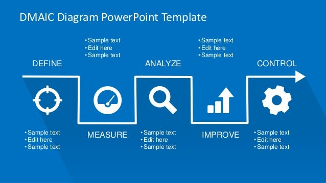 DMAIC Diagram PowerPoint Template •Sample text •Edit here ...
