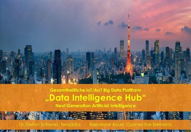 "Gesamtheitliche IoT/AoT Big Data Plattform ""Data Intelligence Hub"" Next Generation Artificial Intelligence Dr. Stefan S..."