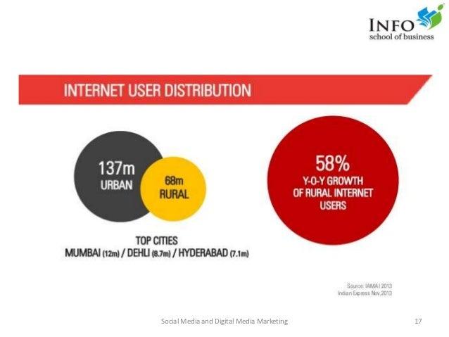 Social Media and Digital Media Marketing 17