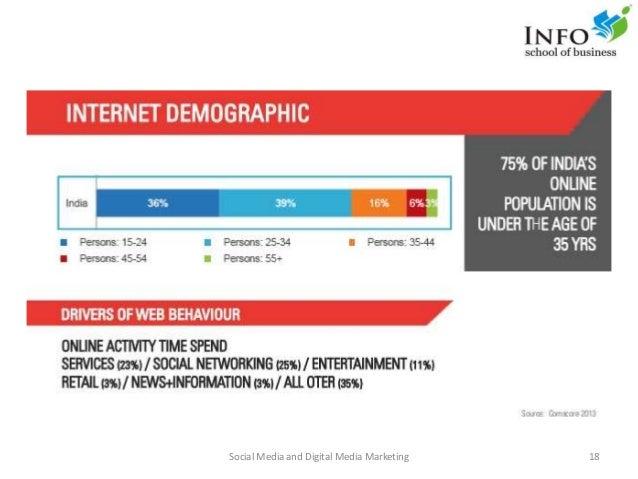 Social Media and Digital Media Marketing 18