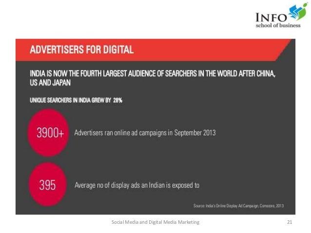 Social Media and Digital Media Marketing 21