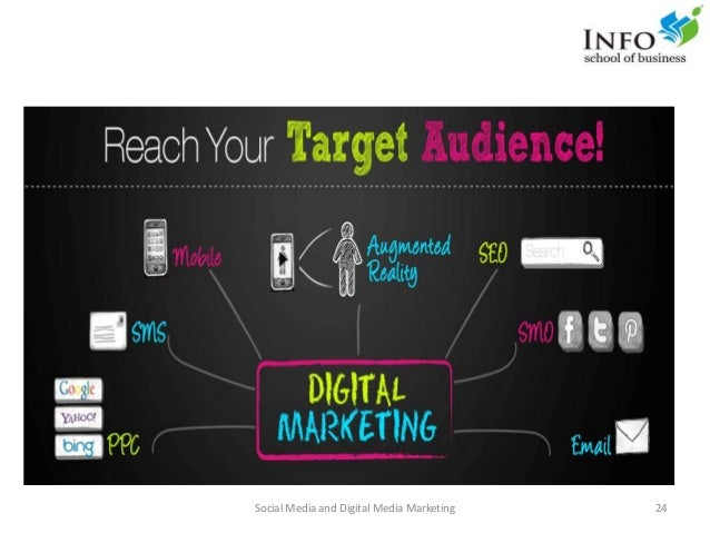 Social Media and Digital Media Marketing 24